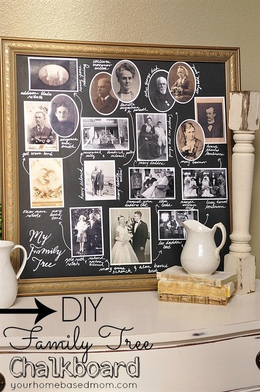 Family Tree Chalkboard