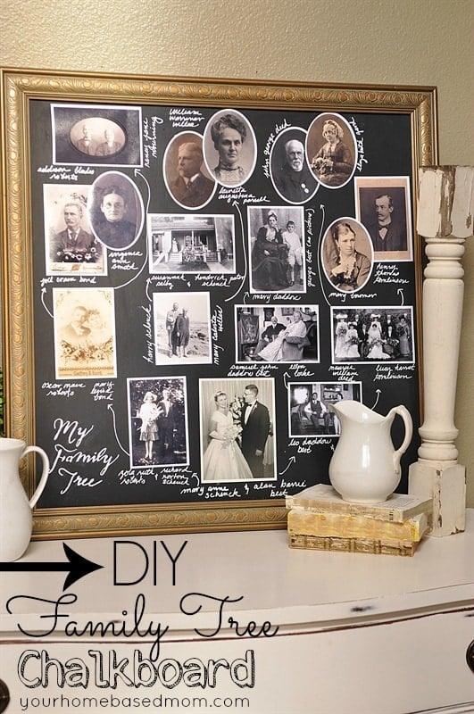 Family Tree Chalkboard
