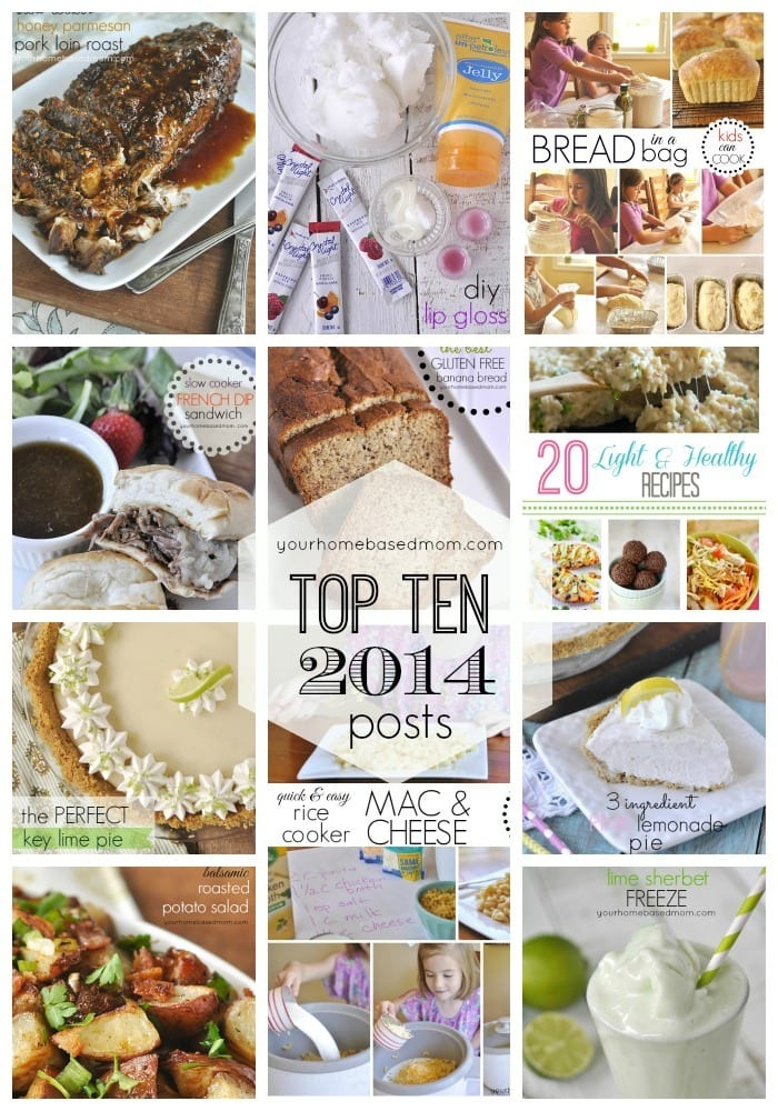 2014 Top Ten Posts