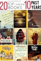 20 Top Books of the Past 10 Years