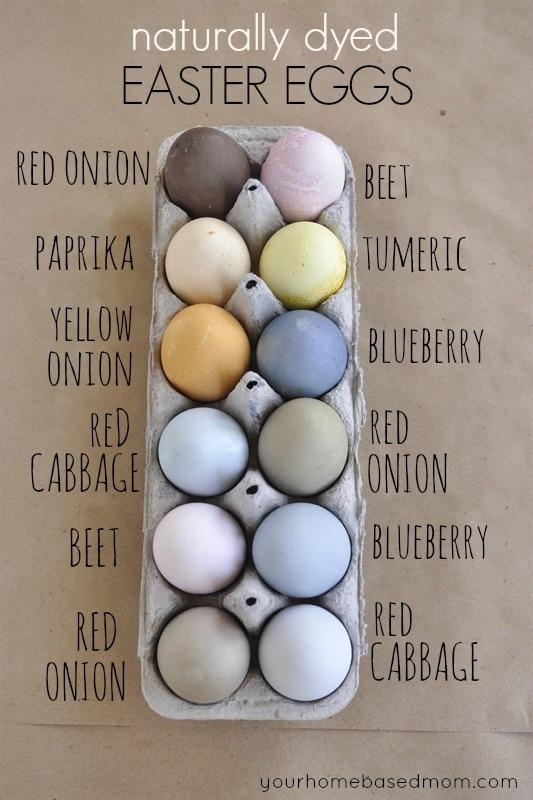 natural dye easter egg