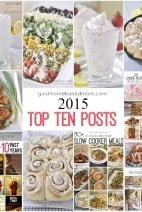 Top Ten Posts of 2015
