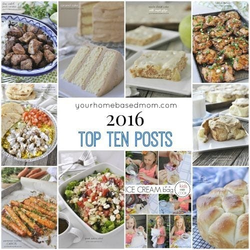 Top Ten Posts 2016