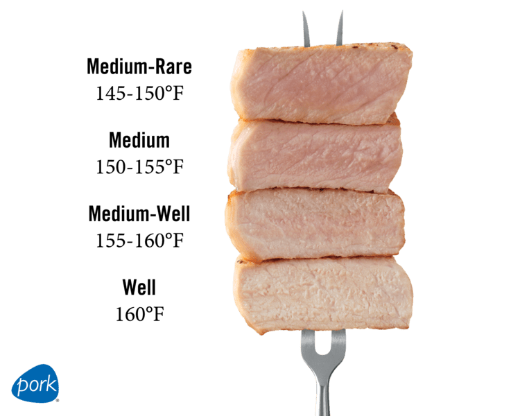 temperatures for cooking pork